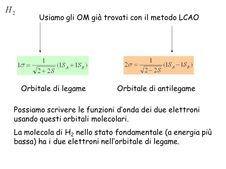 Funzione donda dello stato fondamentale della molecola di H 2 : La funzione donda deve essere antisimmetrica, cioè scambiando i due elettroni deve cambiare di segno!