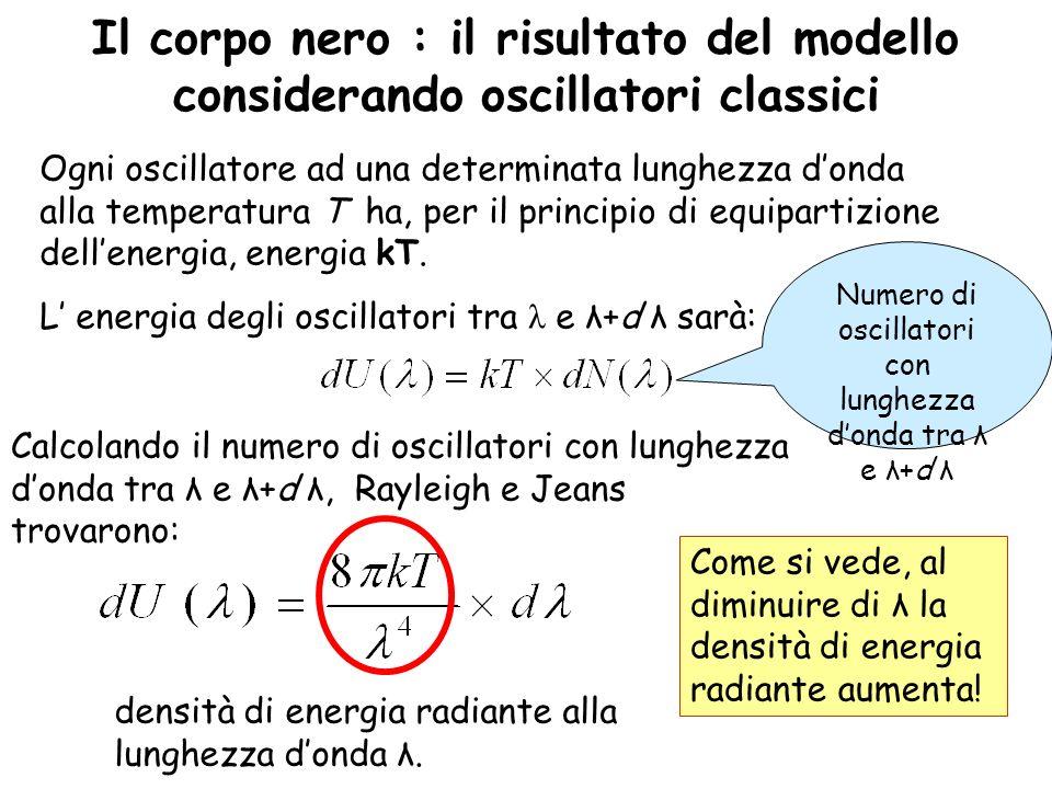 Ogni oscillatore ad una determinata lunghezza donda alla temperatura T ha, per il principio di equipartizione dellenergia, energia kT. L energia degli