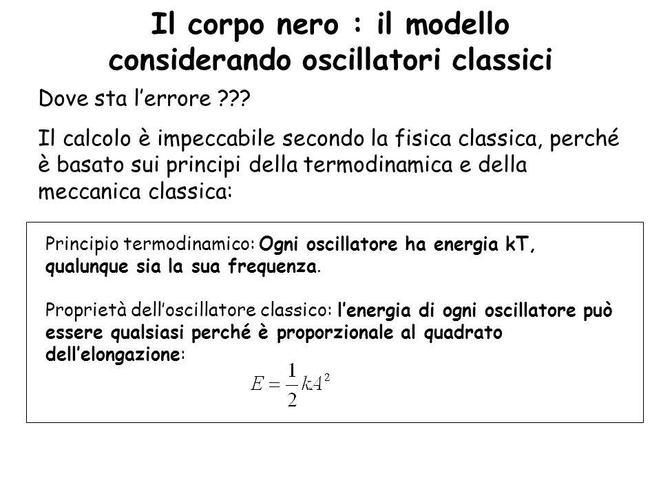 Dove sta lerrore ??? Il calcolo è impeccabile secondo la fisica classica, perché è basato sui principi della termodinamica e della meccanica classica: