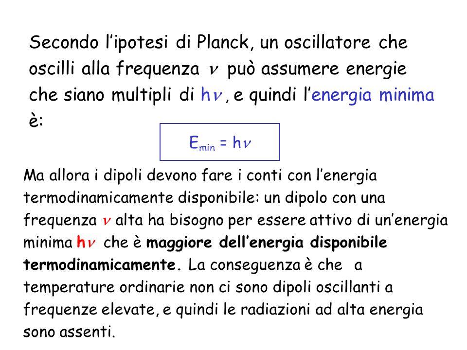 Secondo lipotesi di Planck, un oscillatore che oscilli alla frequenza può assumere energie che siano multipli di h, e quindi lenergia minima è: Ma all