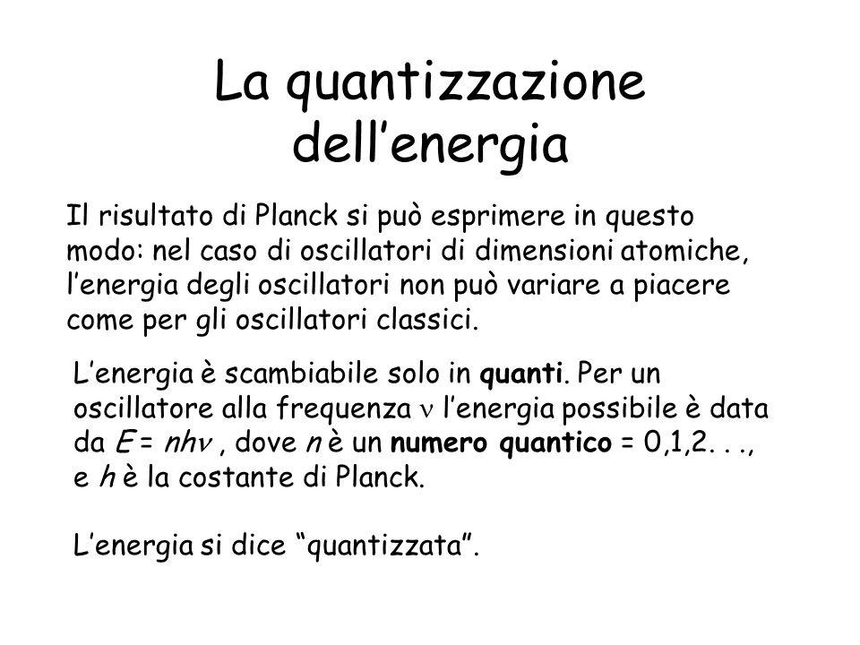 La quantizzazione dellenergia Il risultato di Planck si può esprimere in questo modo: nel caso di oscillatori di dimensioni atomiche, lenergia degli o