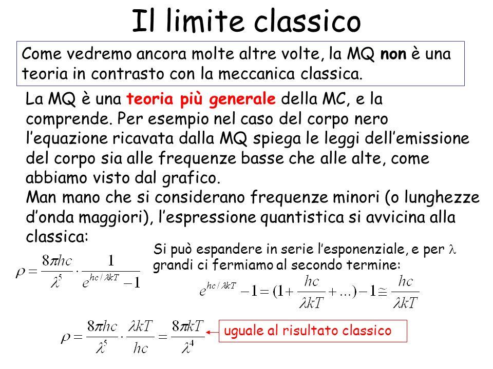 Il limite classico Come vedremo ancora molte altre volte, la MQ non è una teoria in contrasto con la meccanica classica. La MQ è una teoria più genera