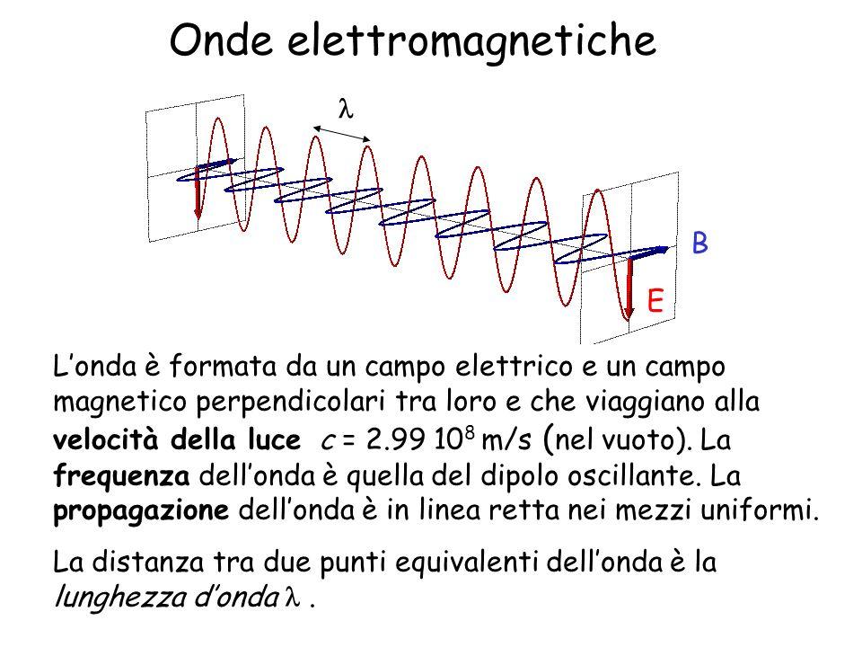 Onde elettromagnetiche E B Londa è formata da un campo elettrico e un campo magnetico perpendicolari tra loro e che viaggiano alla velocità della luce