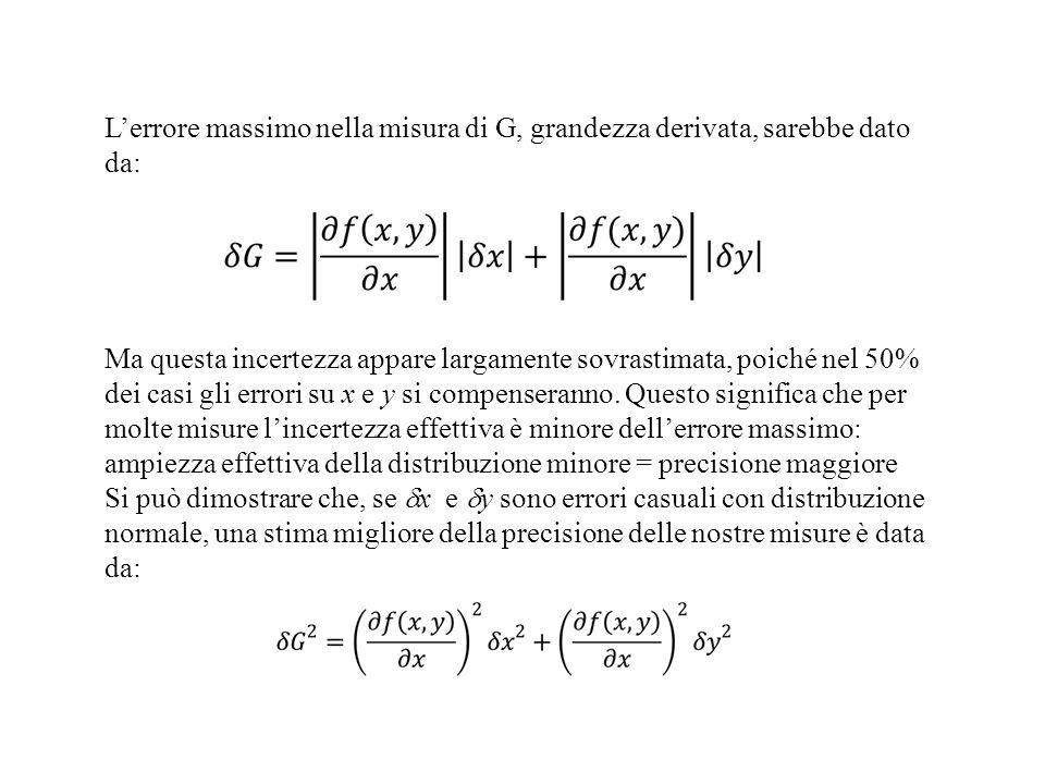 Lerrore massimo nella misura di G, grandezza derivata, sarebbe dato da: Ma questa incertezza appare largamente sovrastimata, poiché nel 50% dei casi g