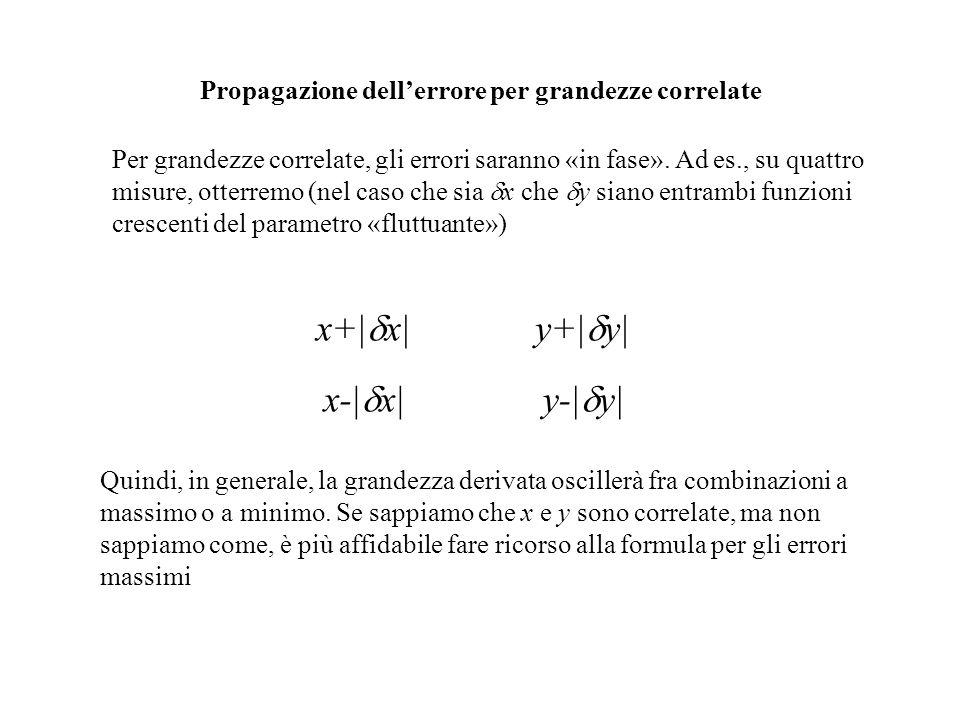 Propagazione dellerrore per grandezze correlate Per grandezze correlate, gli errori saranno «in fase». Ad es., su quattro misure, otterremo (nel caso