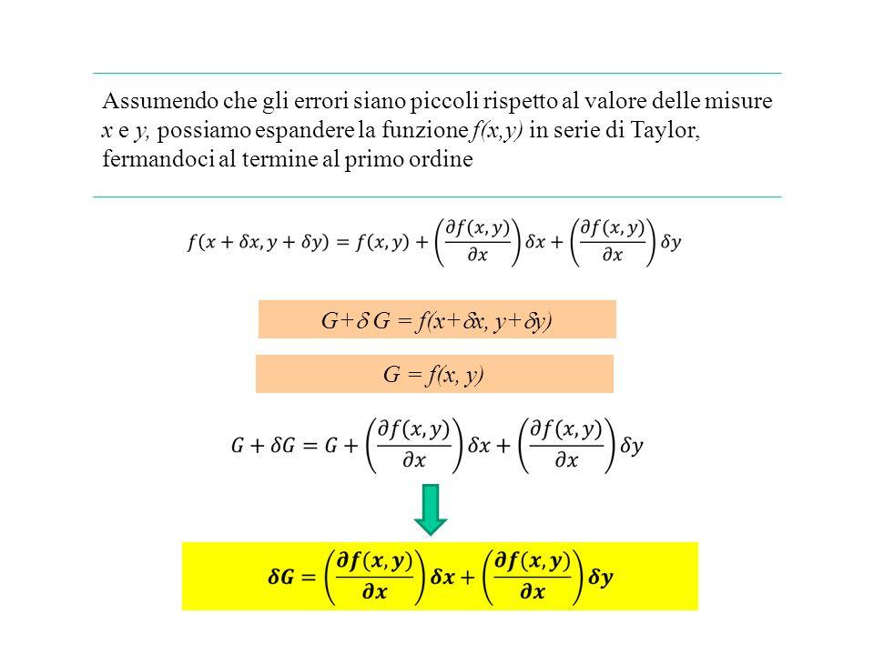 Assumendo che gli errori siano piccoli rispetto al valore delle misure x e y, possiamo espandere la funzione f(x,y) in serie di Taylor, fermandoci al