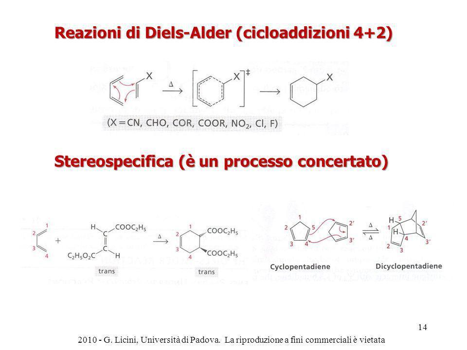 Reazioni di Diels-Alder (cicloaddizioni 4+2) Stereospecifica (è un processo concertato) 2010 - G. Licini, Università di Padova. La riproduzione a fini