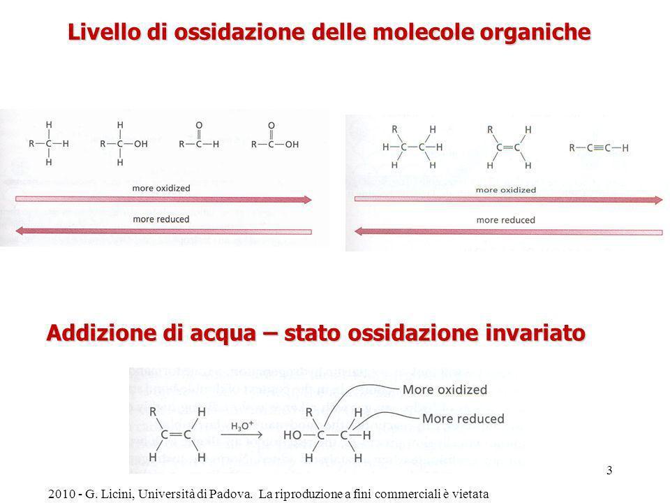 Addizione di acqua – stato ossidazione invariato Livello di ossidazione delle molecole organiche 2010 - G. Licini, Università di Padova. La riproduzio