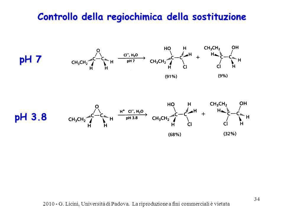 Controllo della regiochimica della sostituzione pH 7 pH 3.8 2010 - G. Licini, Università di Padova. La riproduzione a fini commerciali è vietata 34
