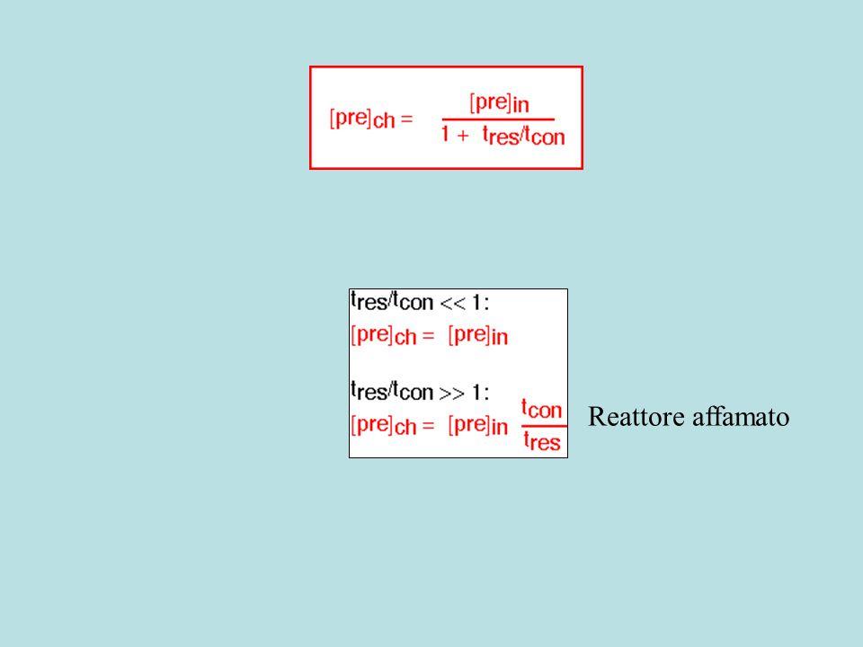 Velocità di reazione sulla superficie: R=K s S[pre] ch Reagente disponibile: Q=V[pre] ch Tempo necessario per consumare il reagente: t con = Q/R=V[pre