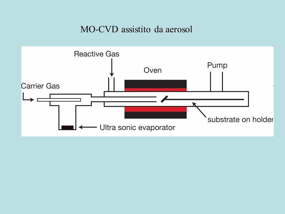 Reattore a pareti calde Reattore per Plasma Enhanced CVD