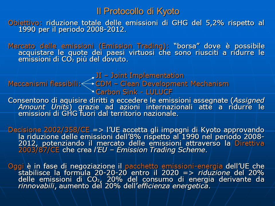 Il Protocollo di Kyoto Obiettivo: riduzione totale delle emissioni di GHG del 5,2% rispetto al 1990 per il periodo 2008-2012. Mercato delle emissioni