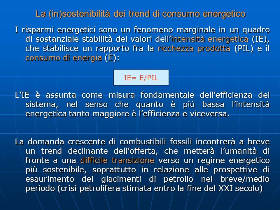 La (in)sostenibilità dei trend di consumo energetico I risparmi energetici sono un fenomeno marginale in un quadro di sostanziale stabilità dei valori