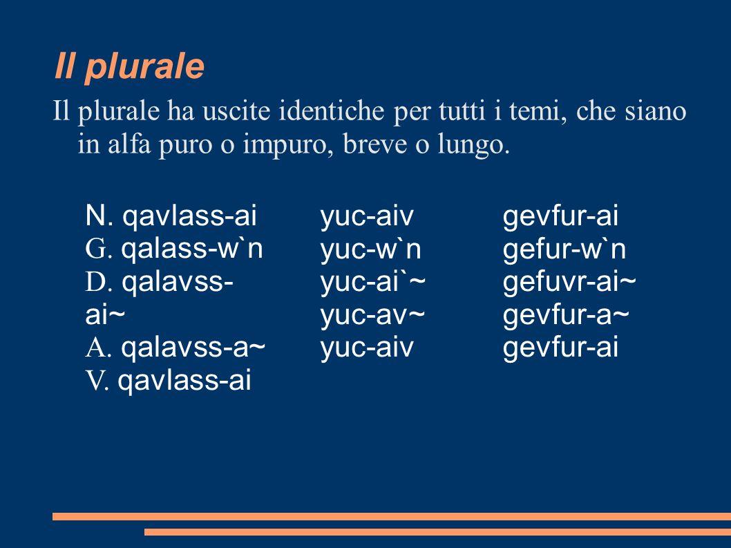 Il plurale Il plurale ha uscite identiche per tutti i temi, che siano in alfa puro o impuro, breve o lungo. N. qavlass-ai G. qalass-w`n D. qalavss- ai