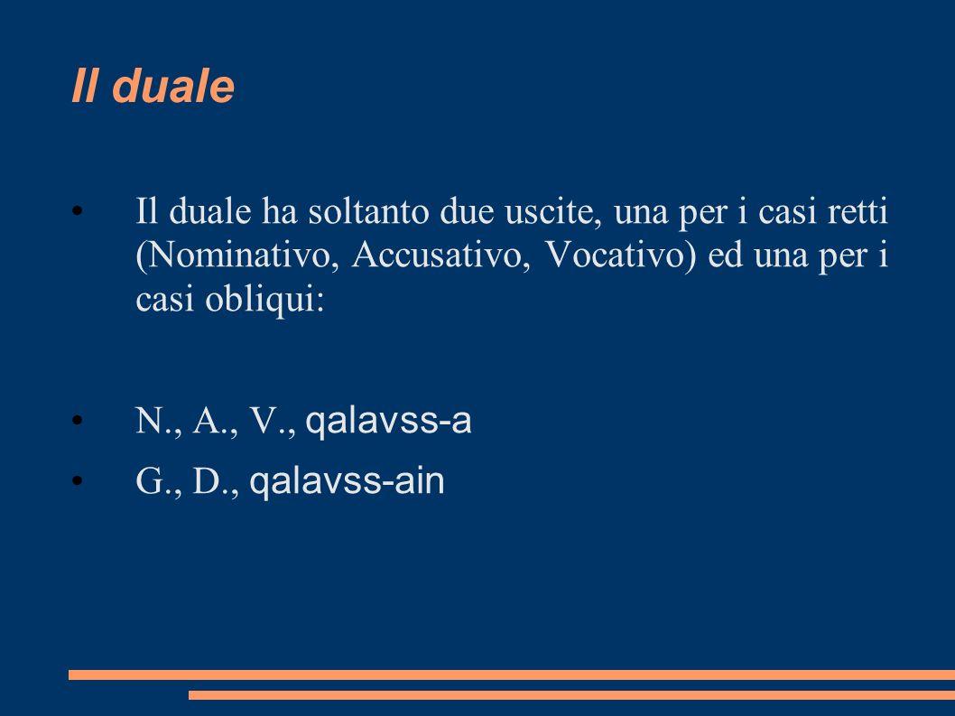Il duale Il duale ha soltanto due uscite, una per i casi retti (Nominativo, Accusativo, Vocativo) ed una per i casi obliqui: N., A., V., qalavss-a G.,