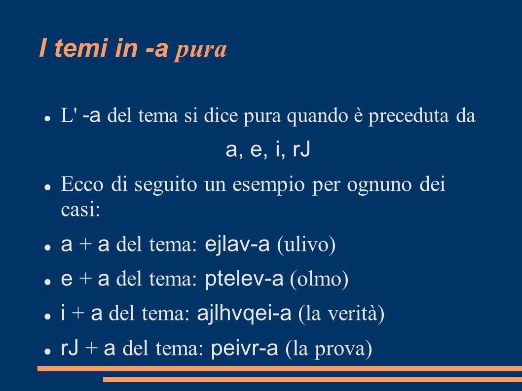 I temi in -a pura L' -a del tema si dice pura quando è preceduta da a, e, i, rJ Ecco di seguito un esempio per ognuno dei casi: a + a del tema: ejlav-