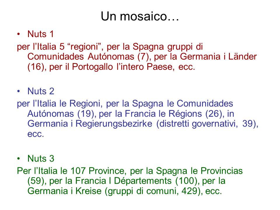 Un mosaico… Nuts 1 per lItalia 5 regioni, per la Spagna gruppi di Comunidades Autónomas (7), per la Germania i Länder (16), per il Portogallo lintero