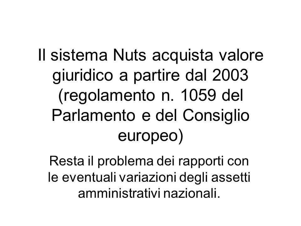 Il sistema Nuts acquista valore giuridico a partire dal 2003 (regolamento n. 1059 del Parlamento e del Consiglio europeo) Resta il problema dei rappor