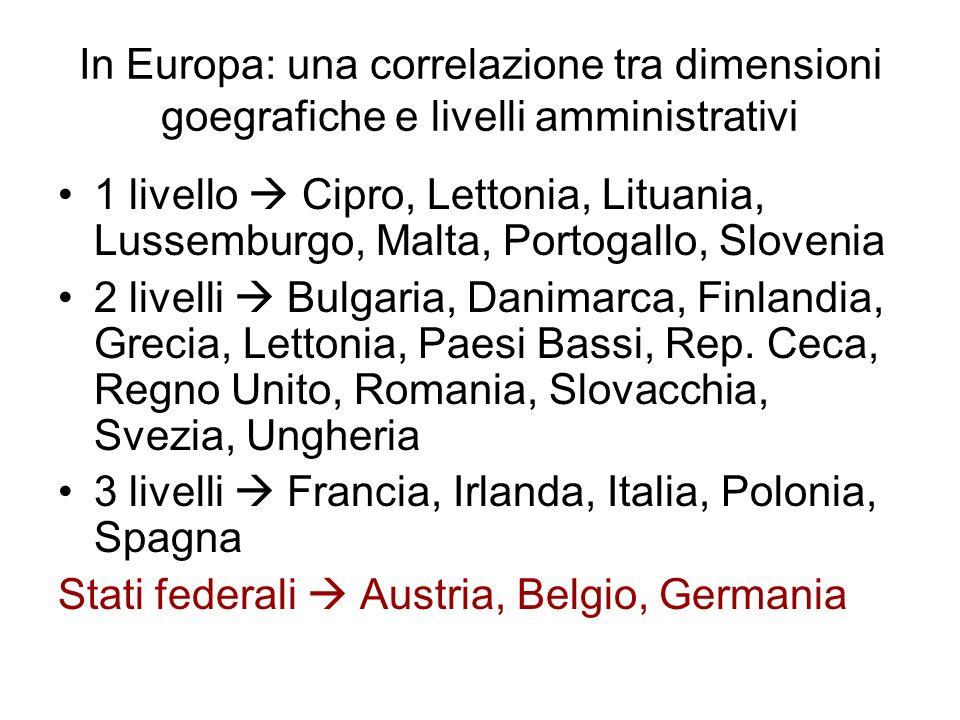 In Europa: una correlazione tra dimensioni goegrafiche e livelli amministrativi 1 livello Cipro, Lettonia, Lituania, Lussemburgo, Malta, Portogallo, S