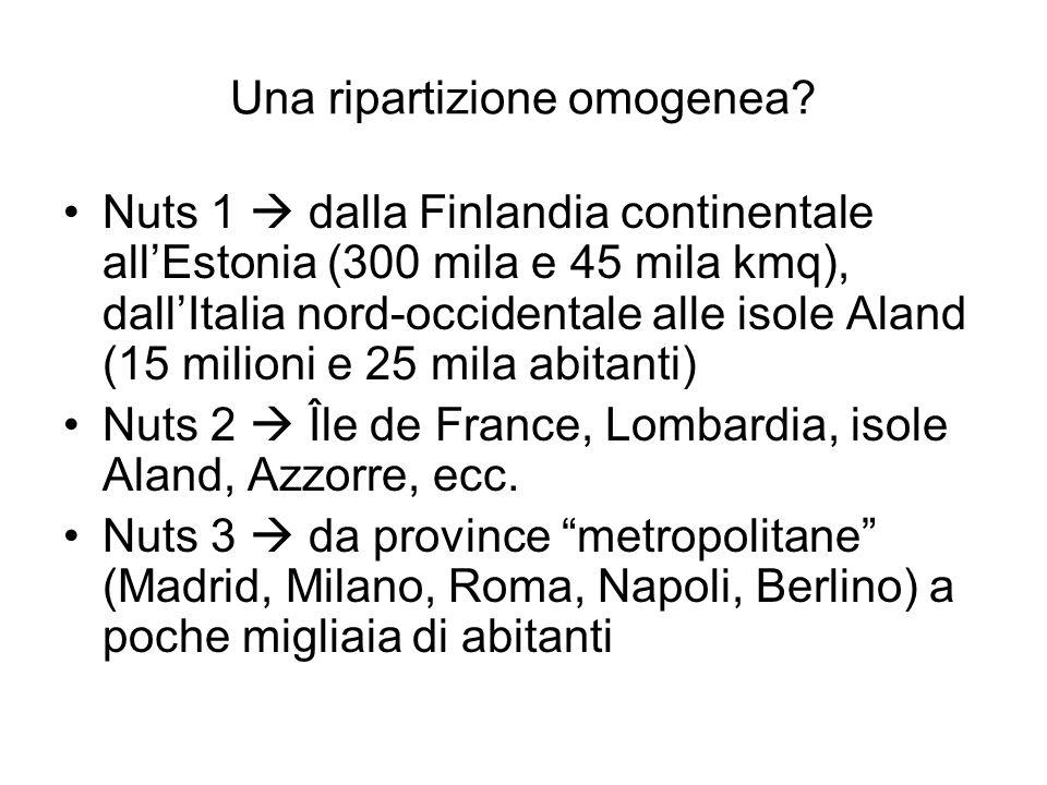 Una ripartizione omogenea? Nuts 1 dalla Finlandia continentale allEstonia (300 mila e 45 mila kmq), dallItalia nord-occidentale alle isole Aland (15 m