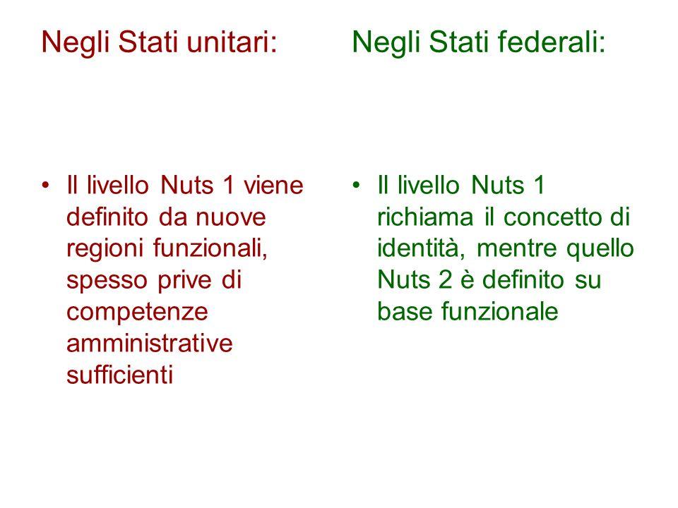 Negli Stati unitari: Negli Stati federali: Il livello Nuts 1 viene definito da nuove regioni funzionali, spesso prive di competenze amministrative suf