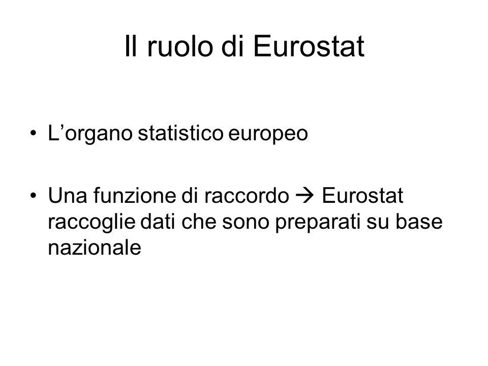 Il ruolo di Eurostat Lorgano statistico europeo Una funzione di raccordo Eurostat raccoglie dati che sono preparati su base nazionale