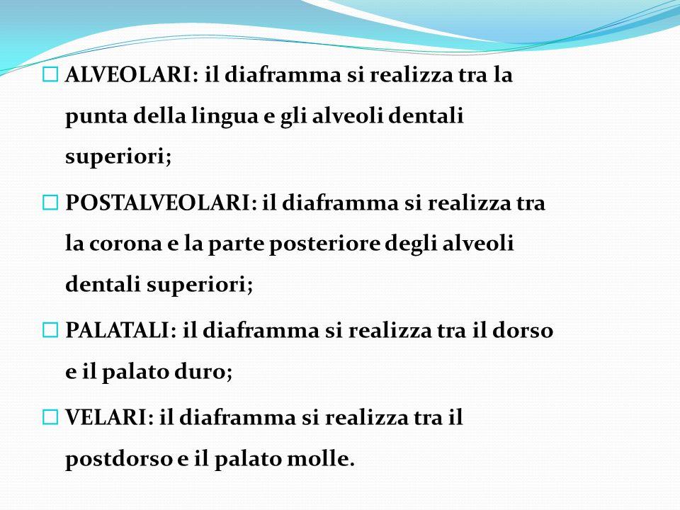 ALVEOLARI: il diaframma si realizza tra la punta della lingua e gli alveoli dentali superiori; POSTALVEOLARI: il diaframma si realizza tra la corona e