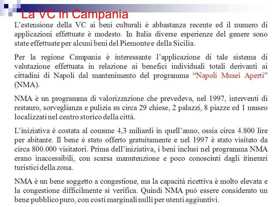 La VC in Campania Lestensione della VC ai beni culturali è abbastanza recente ed il numero di applicazioni effettuate è modesto. In Italia diverse esp