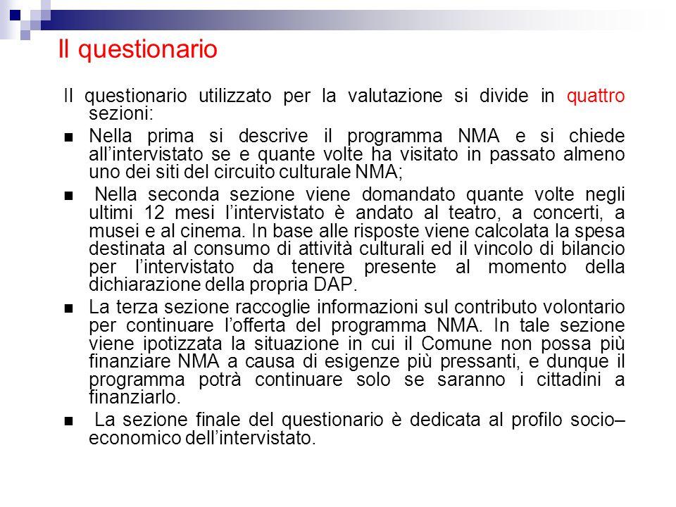 Il questionario utilizzato per la valutazione si divide in quattro sezioni: Nella prima si descrive il programma NMA e si chiede allintervistato se e