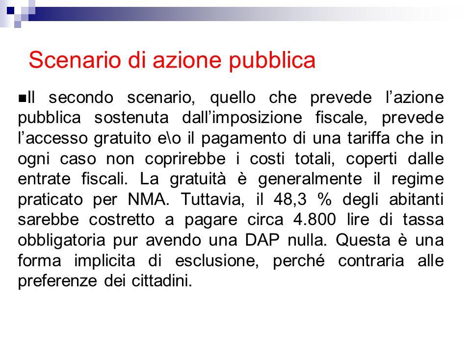Scenario di azione pubblica Il secondo scenario, quello che prevede lazione pubblica sostenuta dallimposizione fiscale, prevede laccesso gratuito e\o