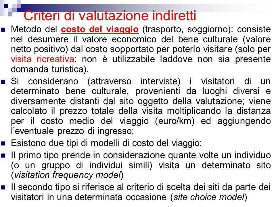 Metodo del costo del viaggio (trasporto, soggiorno): consiste nel desumere il valore economico del bene culturale (valore netto positivo) dal costo so