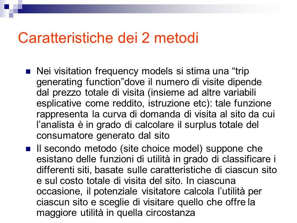 Caratteristiche dei 2 metodi Nei visitation frequency models si stima una trip generating functiondove il numero di visite dipende dal prezzo totale d