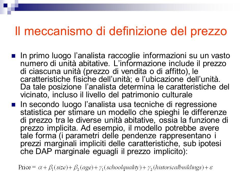 Il meccanismo di definizione del prezzo In primo luogo lanalista raccoglie informazioni su un vasto numero di unità abitative. Linformazione include i