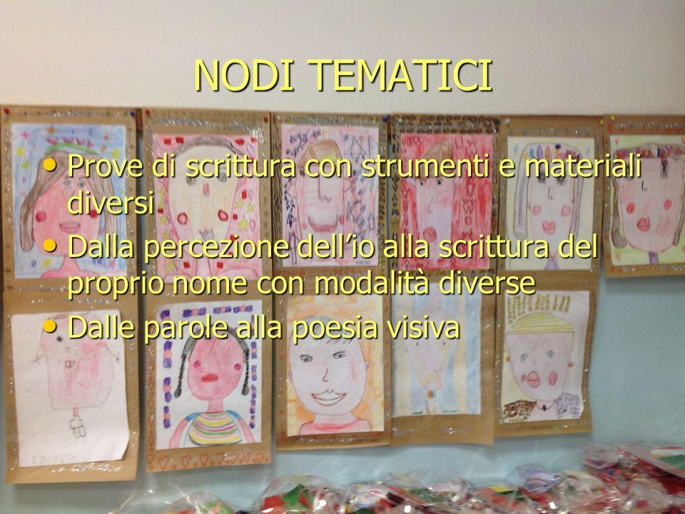 NODI TEMATICI Prove di scrittura con strumenti e materiali diversi Prove di scrittura con strumenti e materiali diversi Dalla percezione dellio alla s