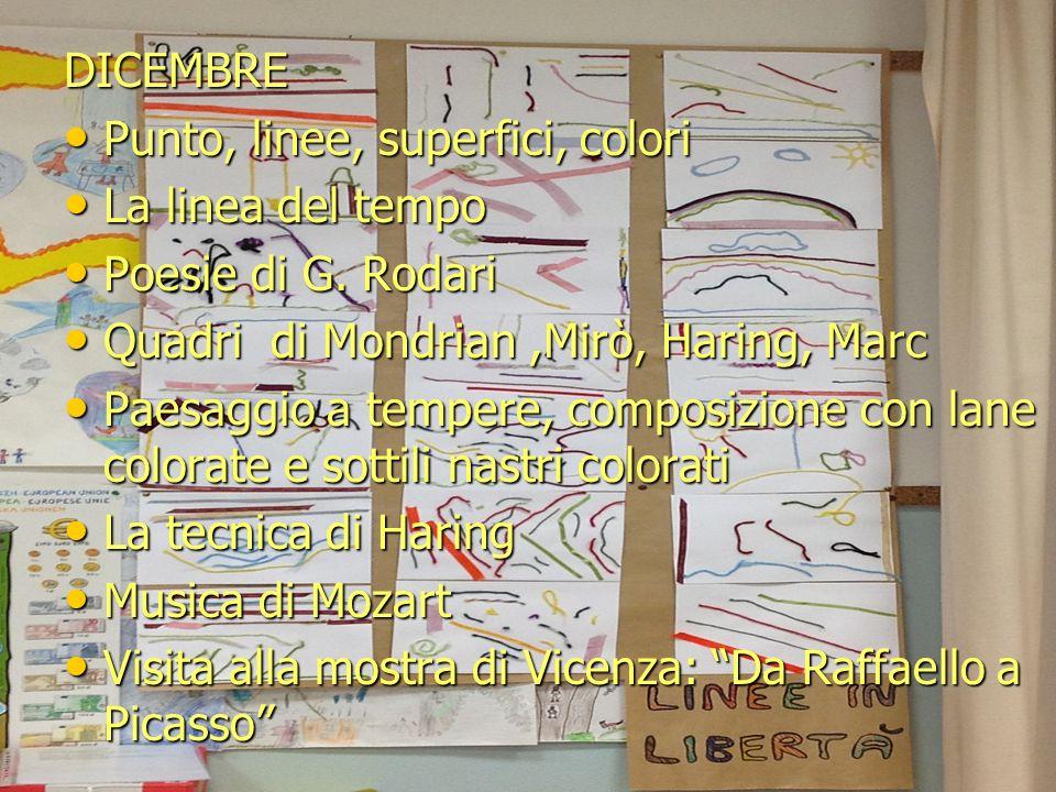 DICEMBRE Punto, linee, superfici, colori Punto, linee, superfici, colori La linea del tempo La linea del tempo Poesie di G. Rodari Poesie di G. Rodari