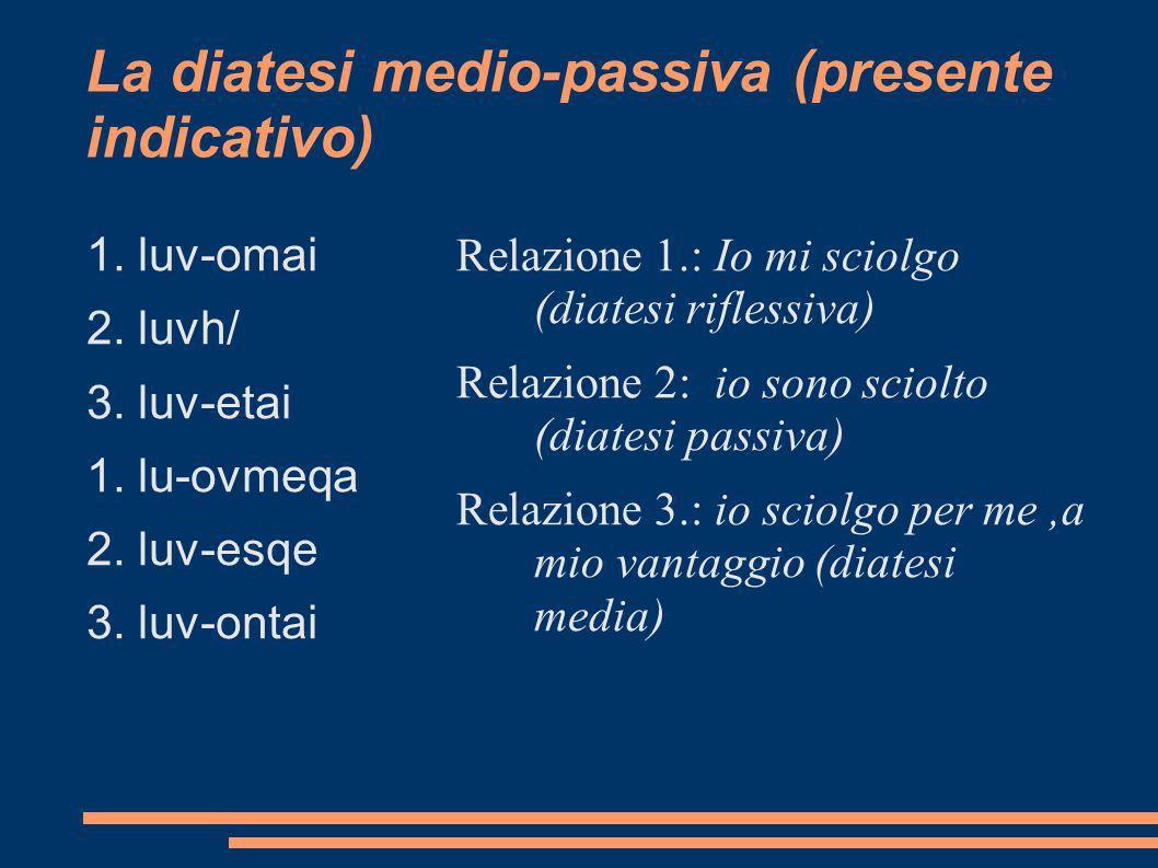 La diatesi medio-passiva (presente indicativo) 1. luv-omai 2. luvh/ 3. luv-etai 1. lu-ovmeqa 2. luv-esqe 3. luv-ontai Relazione 1.: Io mi sciolgo (dia
