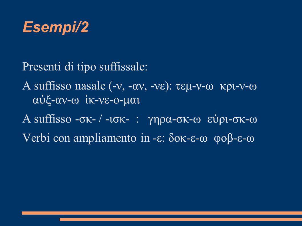 Esempi/2 Presenti di tipo suffissale: A suffisso nasale (-ν, -αν, -νε): τεμ-ν-ω κρι-ν-ω α ξ-αν-ω κ-νε-ο-μαι A suffisso -σκ- / -ισκ- : γηρα-σκ-ω ε ρι-σ