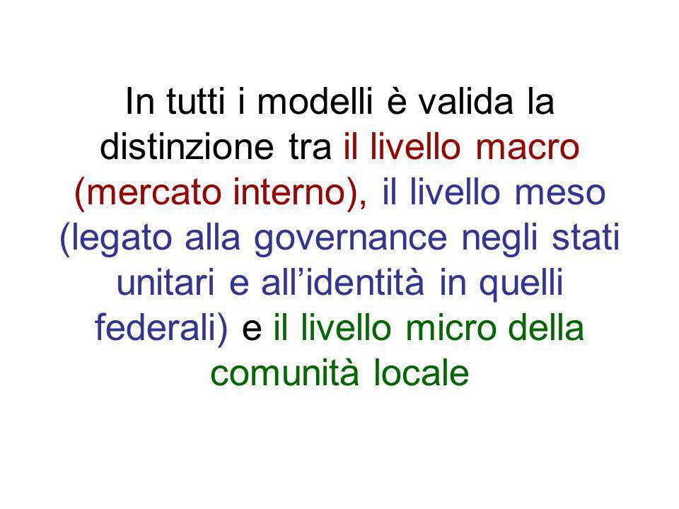 In tutti i modelli è valida la distinzione tra il livello macro (mercato interno), il livello meso (legato alla governance negli stati unitari e allid