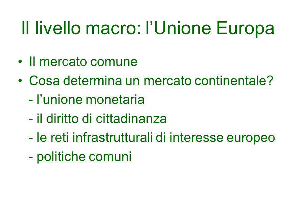 Il livello macro: lUnione Europa Il mercato comune Cosa determina un mercato continentale? - lunione monetaria - il diritto di cittadinanza - le reti