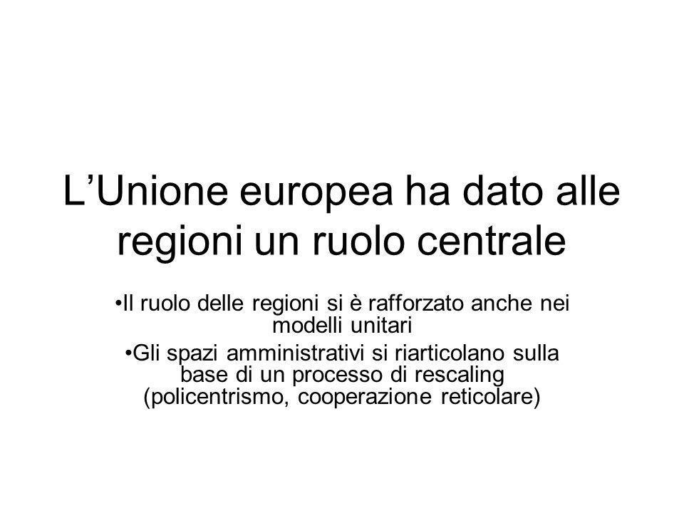 LUnione europea ha dato alle regioni un ruolo centrale Il ruolo delle regioni si è rafforzato anche nei modelli unitari Gli spazi amministrativi si ri