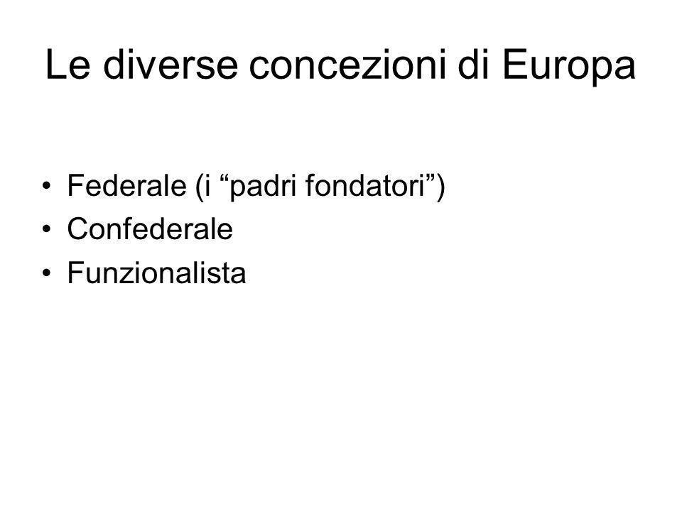 Le diverse concezioni di Europa Federale (i padri fondatori) Confederale Funzionalista