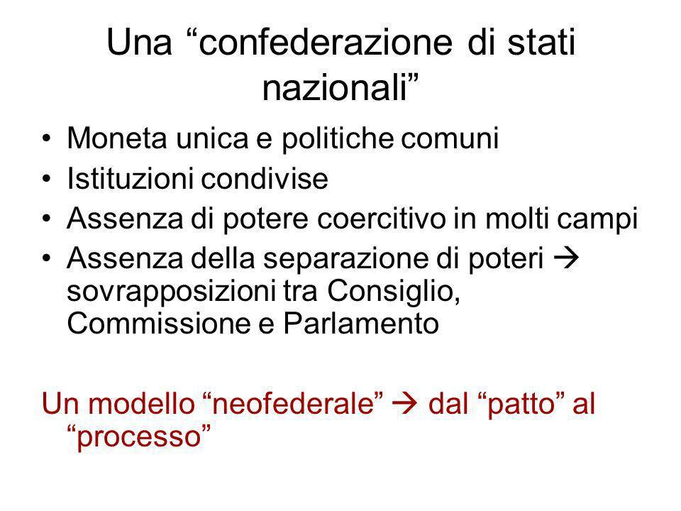 Una confederazione di stati nazionali Moneta unica e politiche comuni Istituzioni condivise Assenza di potere coercitivo in molti campi Assenza della