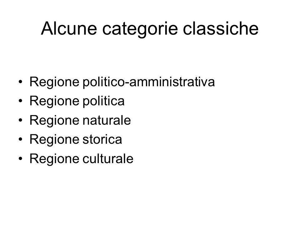 Alcune categorie classiche Regione politico-amministrativa Regione politica Regione naturale Regione storica Regione culturale