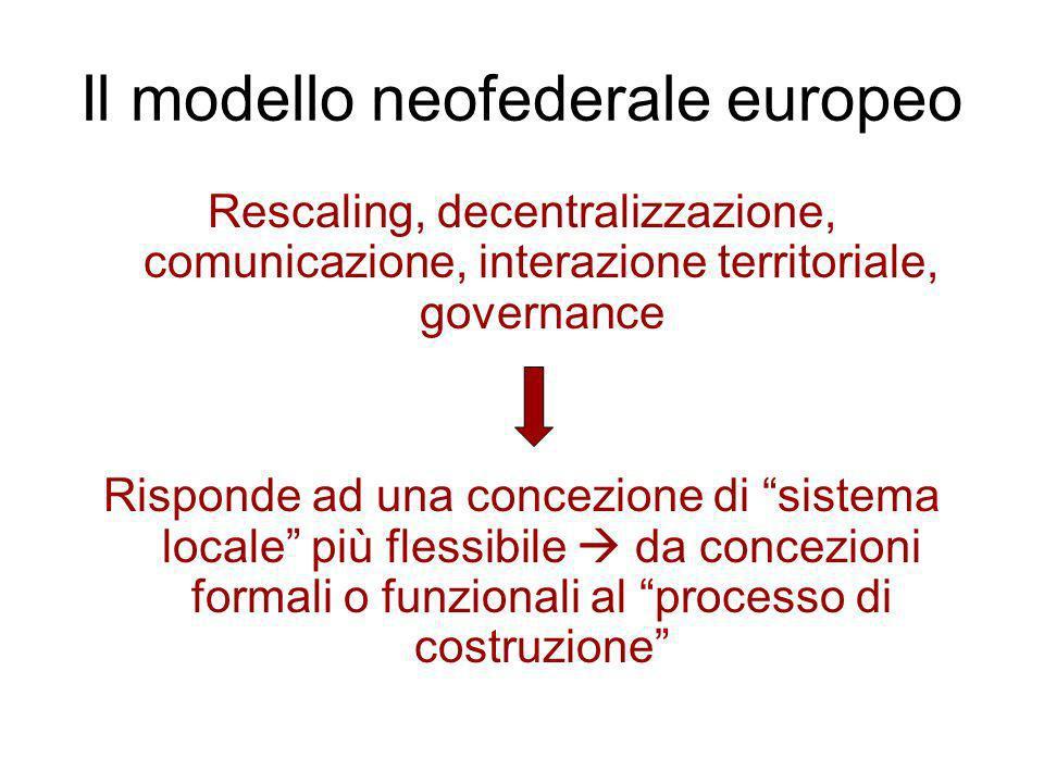 Il modello neofederale europeo Rescaling, decentralizzazione, comunicazione, interazione territoriale, governance Risponde ad una concezione di sistem