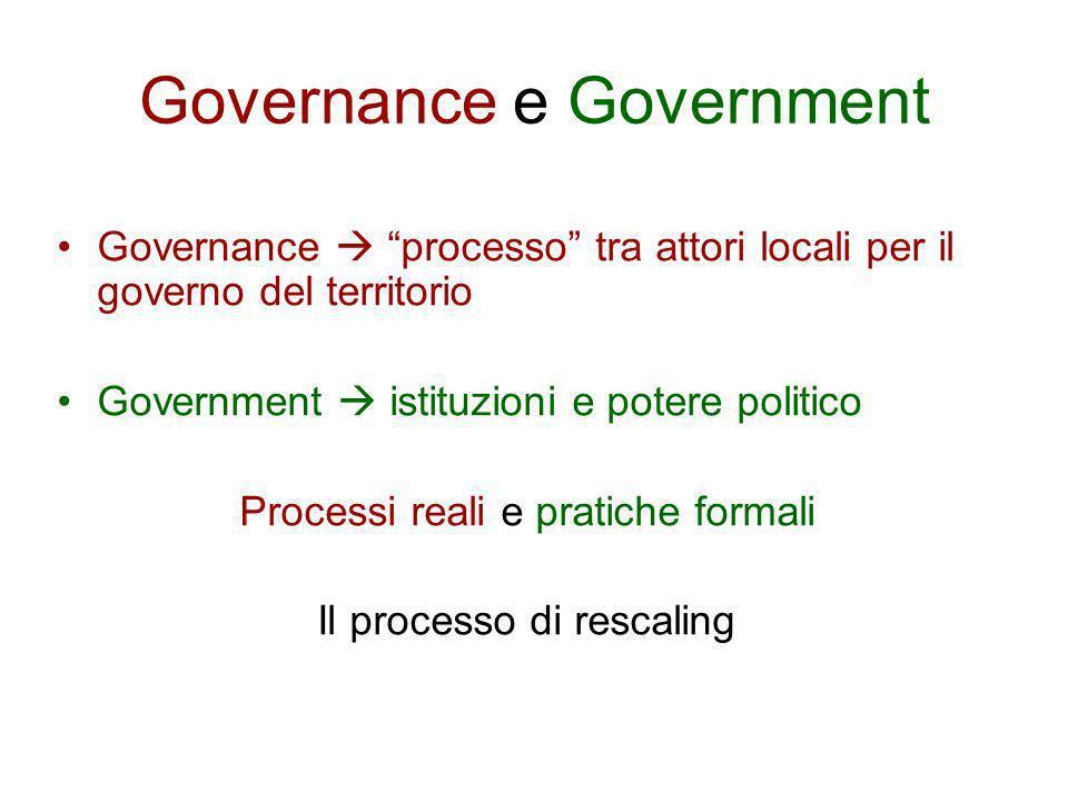 Governance e Government Governance processo tra attori locali per il governo del territorio Government istituzioni e potere politico Processi reali e