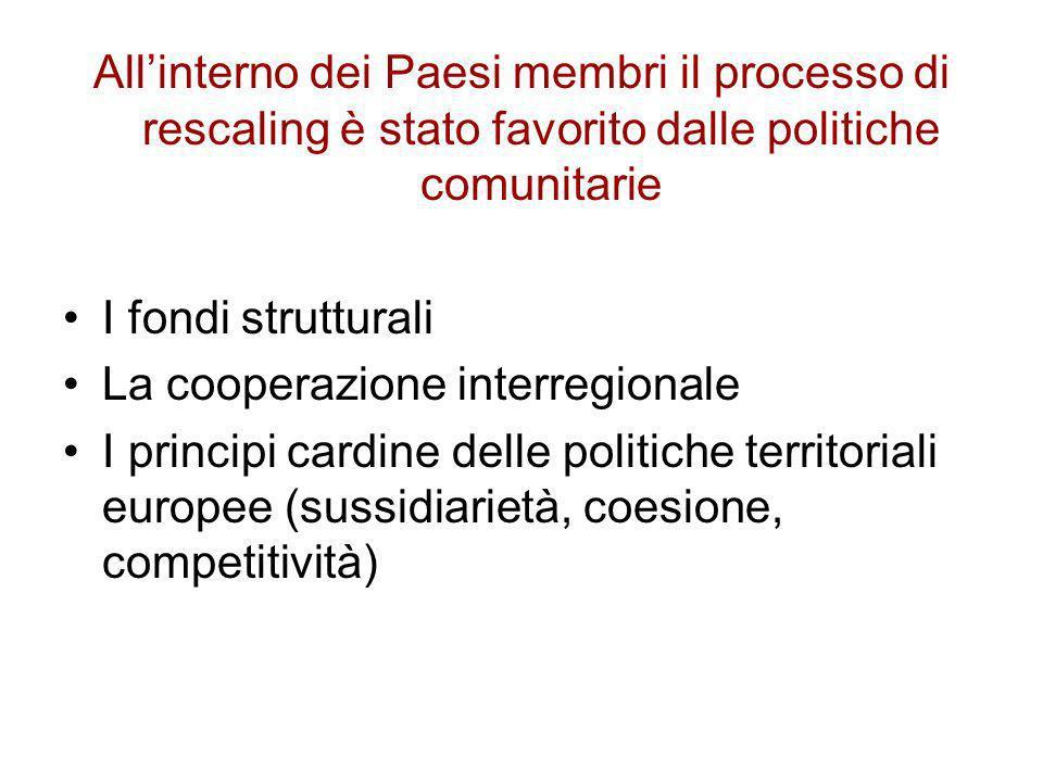 Allinterno dei Paesi membri il processo di rescaling è stato favorito dalle politiche comunitarie I fondi strutturali La cooperazione interregionale I