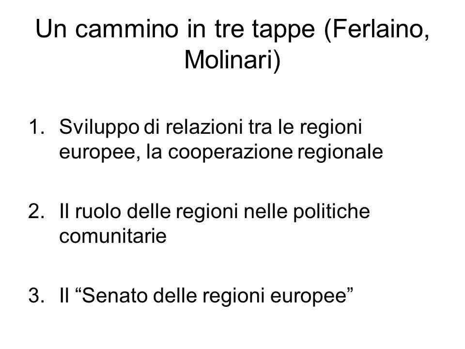 Un cammino in tre tappe (Ferlaino, Molinari) 1.Sviluppo di relazioni tra le regioni europee, la cooperazione regionale 2.Il ruolo delle regioni nelle