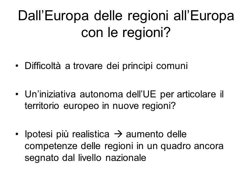 DallEuropa delle regioni allEuropa con le regioni? Difficoltà a trovare dei principi comuni Uniniziativa autonoma dellUE per articolare il territorio