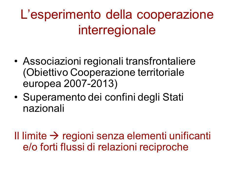 Lesperimento della cooperazione interregionale Associazioni regionali transfrontaliere (Obiettivo Cooperazione territoriale europea 2007-2013) Superam
