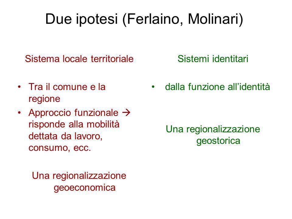 Due ipotesi (Ferlaino, Molinari) Sistema locale territoriale Tra il comune e la regione Approccio funzionale risponde alla mobilità dettata da lavoro,